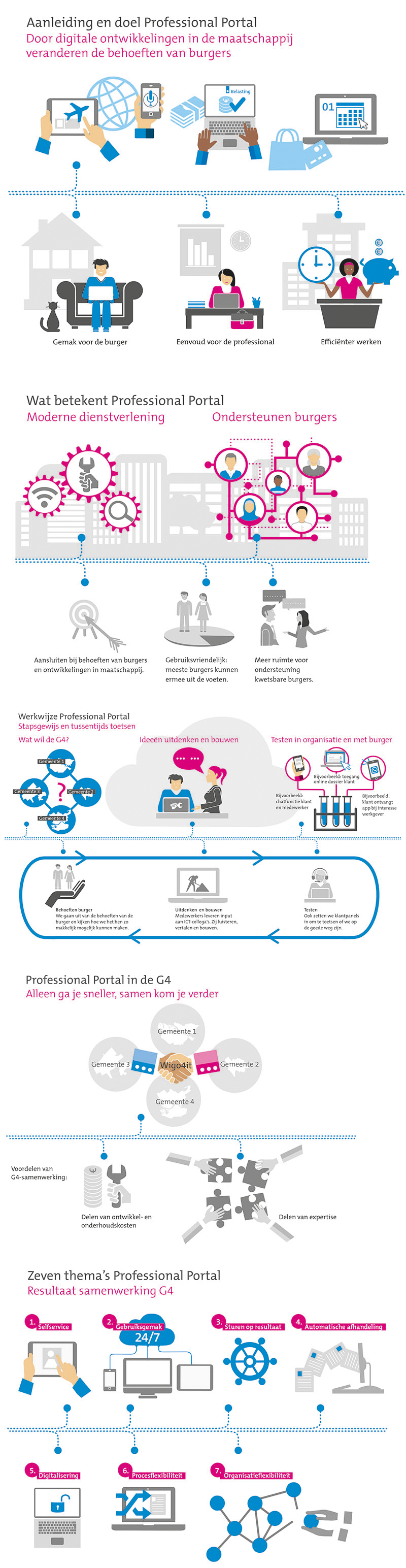 PPI_infographic