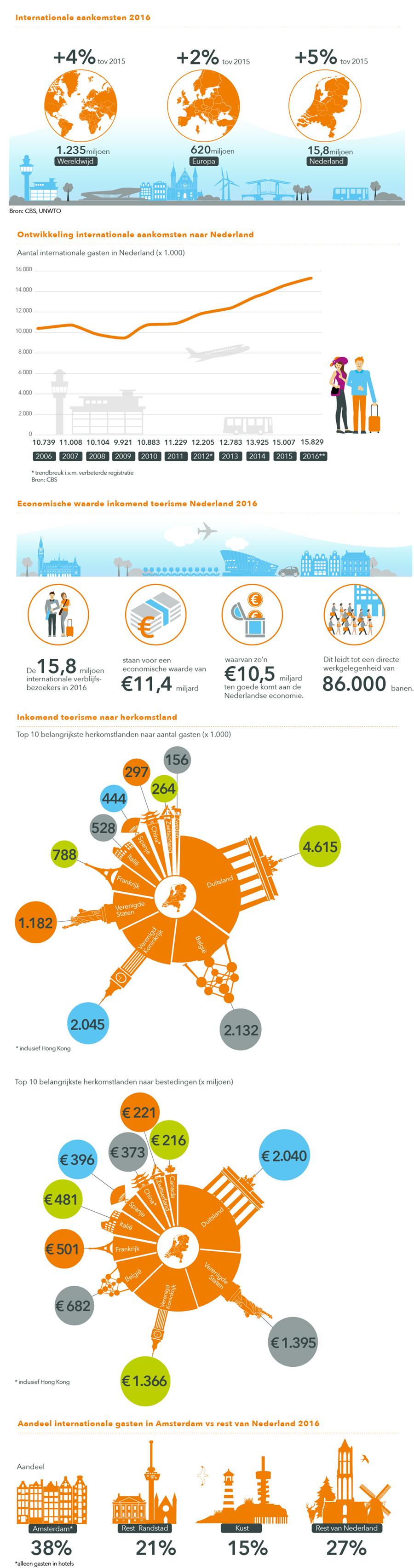 infographic_NBTC