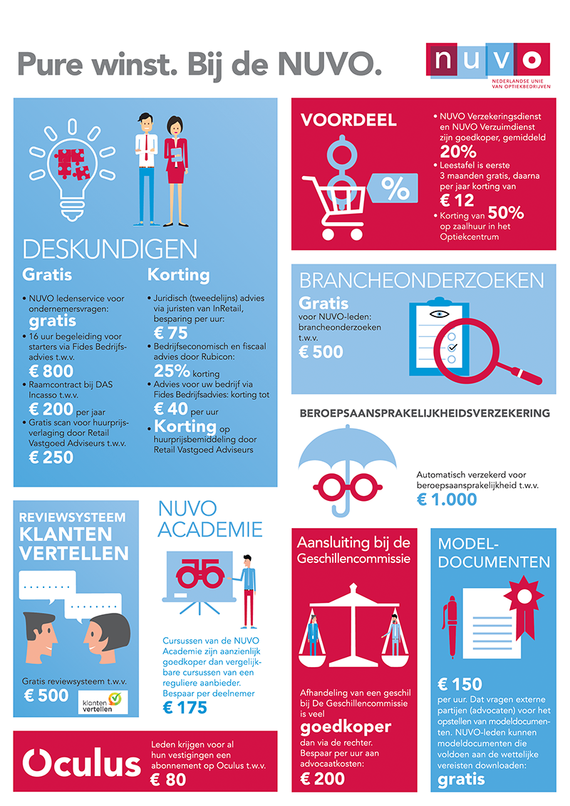 infographic_nuvo