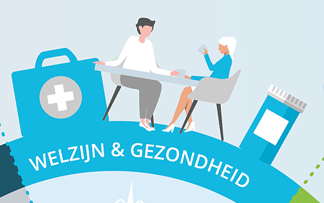 infographics, datavisualisatie, illustratie, roadmap, timeline, tijdlijn, visual, iconen, jaarverslag, jaarbericht, visuele content, illustration, praatplaat
